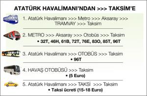 ATATURK_HAVALIMANI_TAKSIM_TR