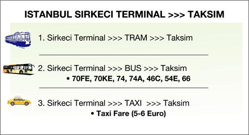 SIRKECI_TAKSIM_TR